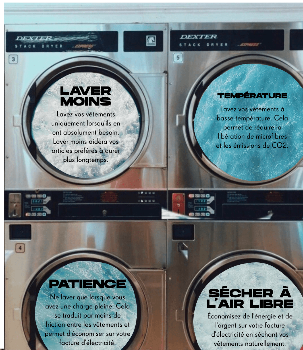 Washing Image